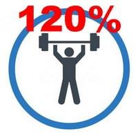 120% Par IP20