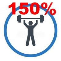 150% Par IP20
